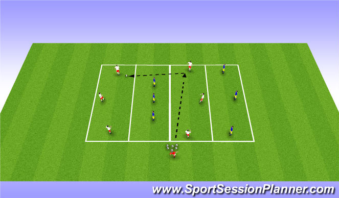 Football/Soccer Session Plan Drill (Colour): Discovery Game