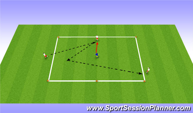 Football/Soccer Session Plan Drill (Colour): Technical Coordination