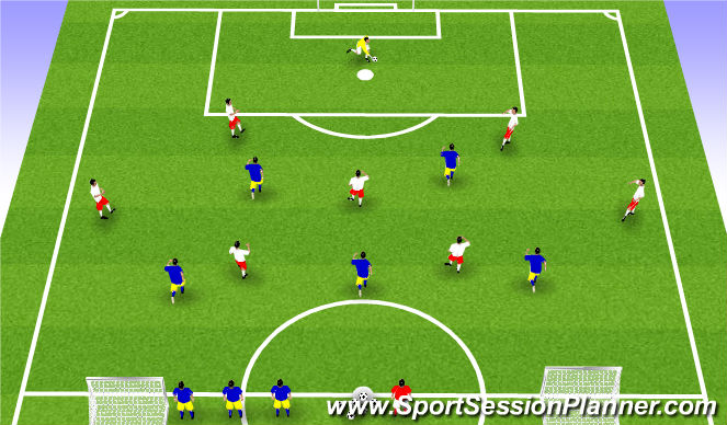 Football/Soccer Session Plan Drill (Colour): Match Play Simulation