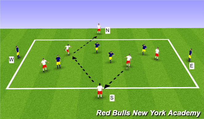 Football/Soccer Session Plan Drill (Colour): Main Theme-1st attacker - Penetration vs Possession