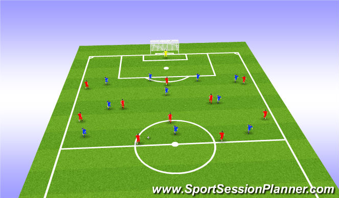 Football/Soccer Session Plan Drill (Colour): possession vs attack