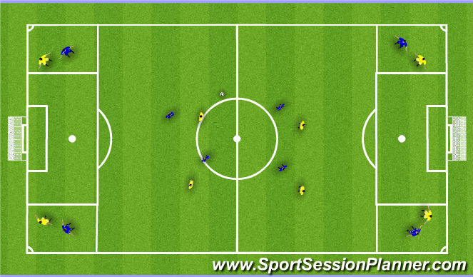 Football/Soccer Session Plan Drill (Colour): Jailhouse Posession
