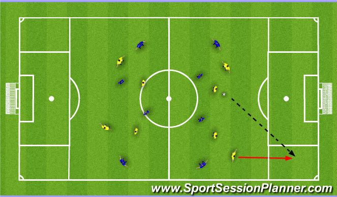 Football/Soccer Session Plan Drill (Colour): Play to Space