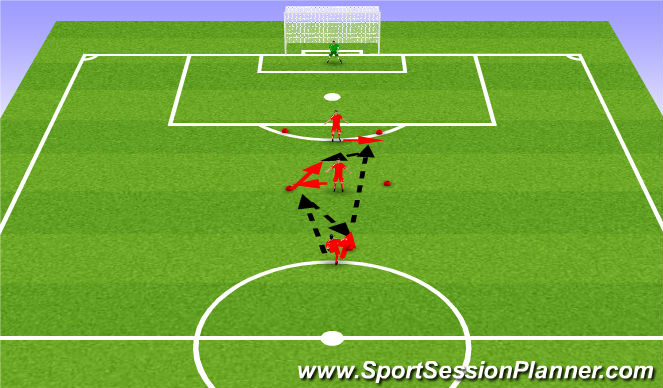 Football/Soccer Session Plan Drill (Colour): Tercer hombre y fin
