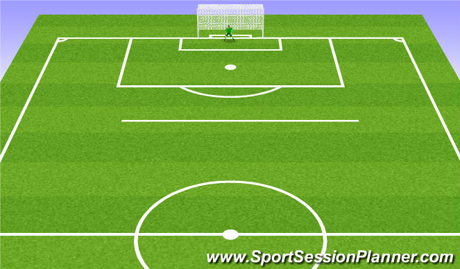 Football/Soccer Session Plan Drill (Colour): Finalizaciones a balón parado