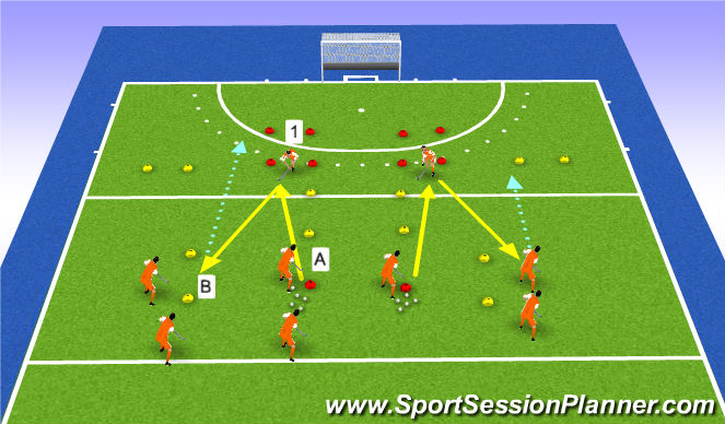 Hockey Session Plan Drill (Colour): 2v1 central