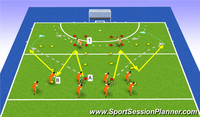 Hockey Session Plan Drill (Colour): 2v1 outside