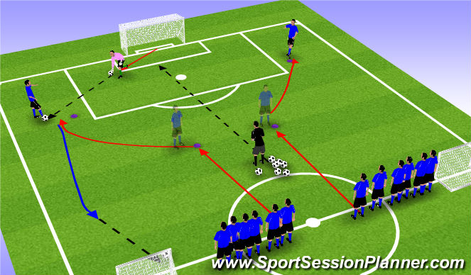 Football/Soccer Session Plan Drill (Colour): Stage 1 - 2 WBs Split