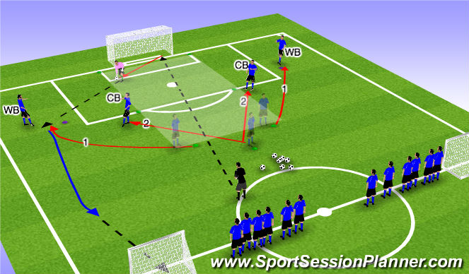 Football/Soccer Session Plan Drill (Colour): Stage 2 - Back Three