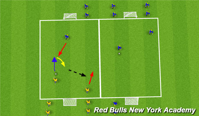 Football/Soccer Session Plan Drill (Colour): 2v1 turning
