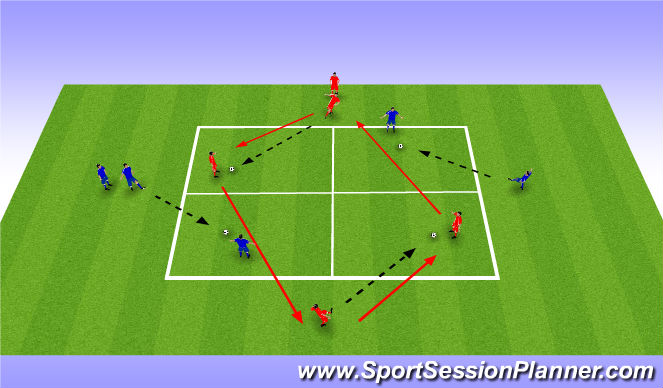 Football/Soccer Session Plan Drill (Colour): Technical passing/supporting activity