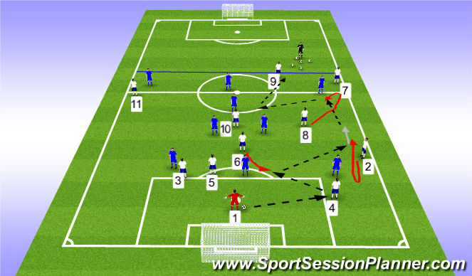 Football/Soccer Session Plan Drill (Colour): 11v10 Build out of back alternatives