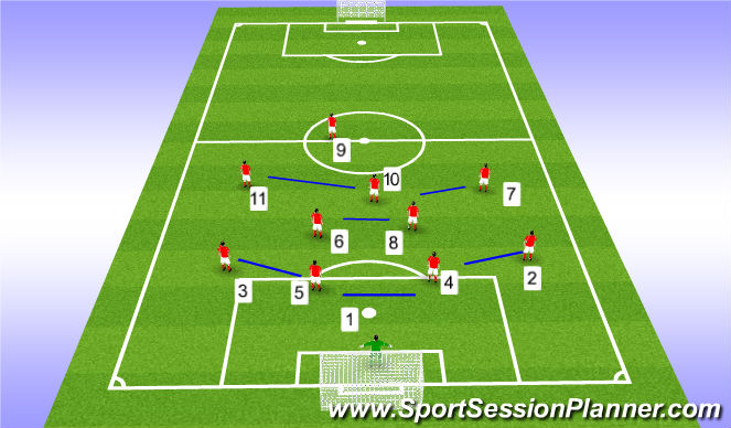 Football/Soccer Session Plan Drill (Colour): 4-2-3-1 base