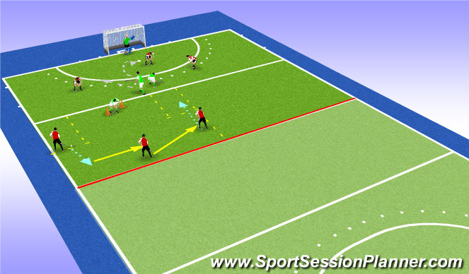 Hockey Session Plan Drill (Colour): Small sided games