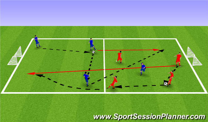 Football/Soccer Session Plan Drill (Colour): Activity 1 - 3v1s