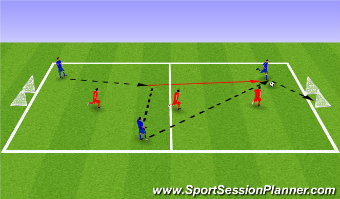 Football/Soccer Session Plan Drill (Colour): Activity 2 - 3v3s
