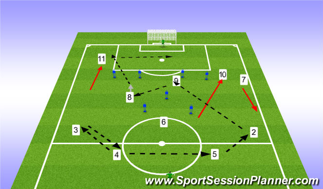Football/Soccer Session Plan Drill (Colour): Thursday - 1
