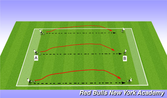 Football/Soccer Session Plan Drill (Colour): Technical