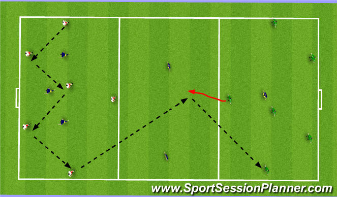 Football/Soccer Session Plan Drill (Colour): 3 team rondo