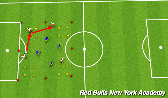 Football/Soccer Session Plan Drill (Colour): Possession to areas