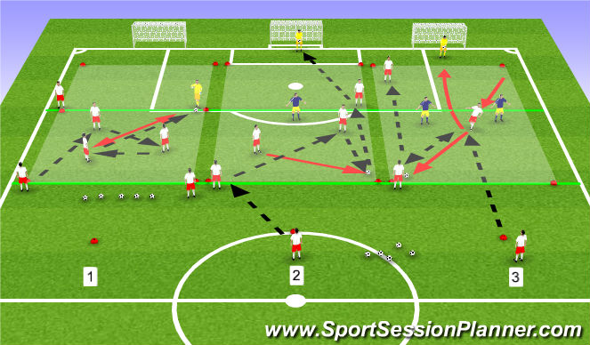 Football/Soccer Session Plan Drill (Colour): PP & Progressions