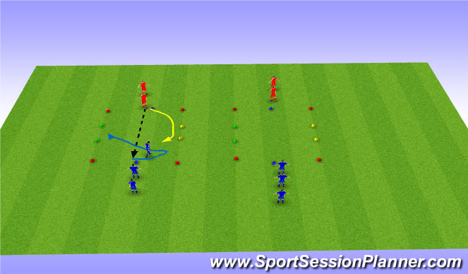 Football/Soccer Session Plan Drill (Colour): 1v1 to sidelines