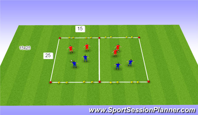 Football/Soccer Session Plan Drill (Colour): 2v2 to 4 goals