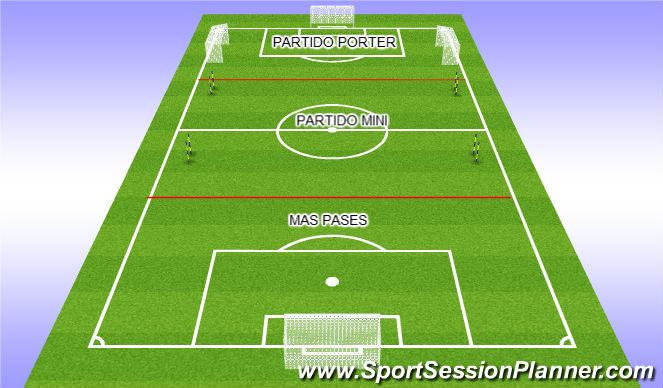 Football/Soccer Session Plan Drill (Colour): 3 JUEGOS