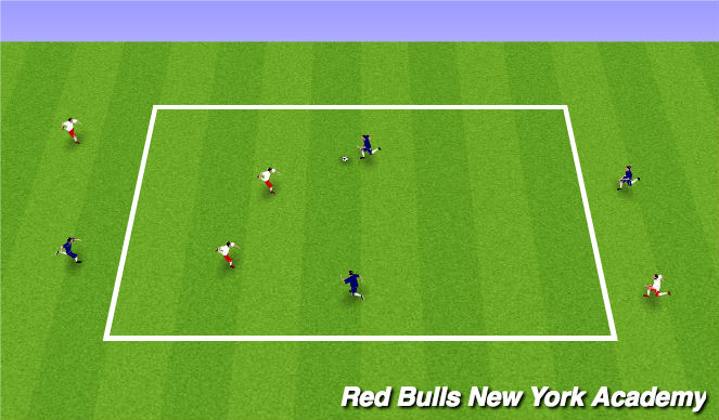 Football/Soccer Session Plan Drill (Colour): 2 v 2 + 2 Buffers Each Team