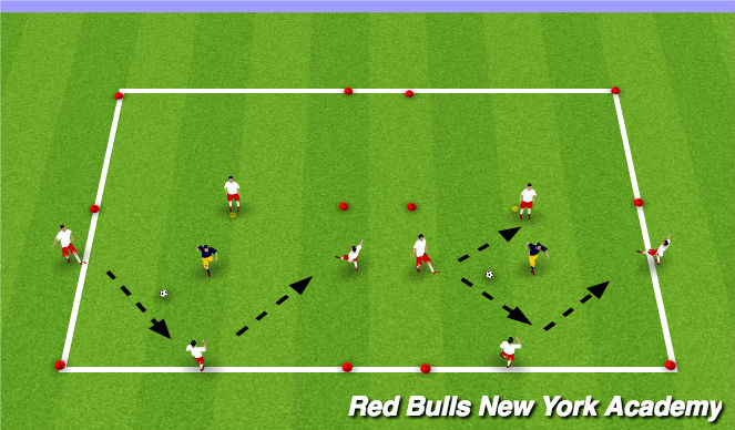 Football/Soccer Session Plan Drill (Colour): Player Arrival