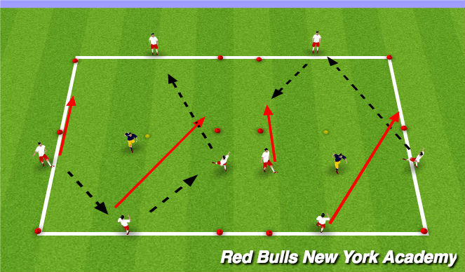 Football/Soccer Session Plan Drill (Colour): Rondo 3v1