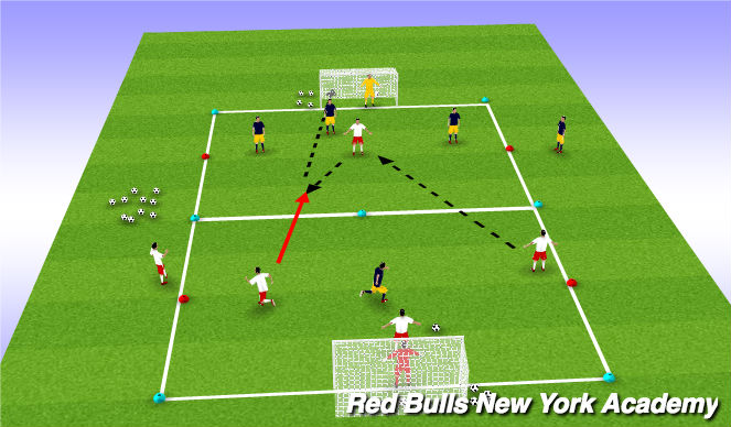 Football/Soccer Session Plan Drill (Colour): Conditional opposed
