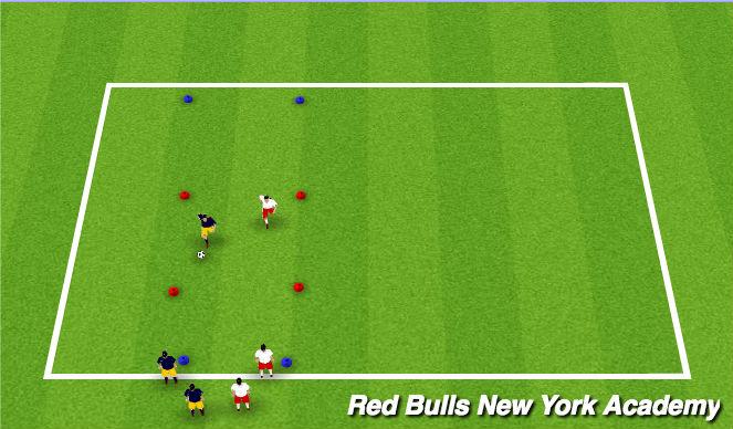 Football/Soccer Session Plan Drill (Colour): Turning 1v1