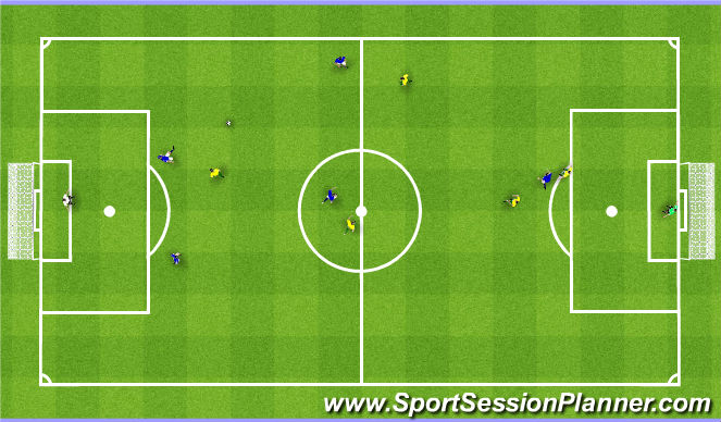 Football/Soccer Session Plan Drill (Colour): Spila frjálst.