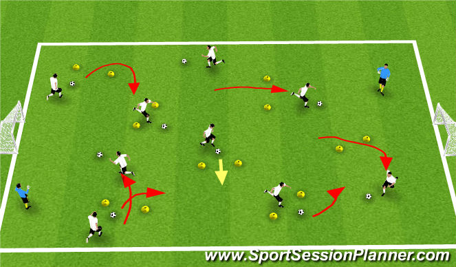 Football/Soccer Session Plan Drill (Colour): Gate Challenge