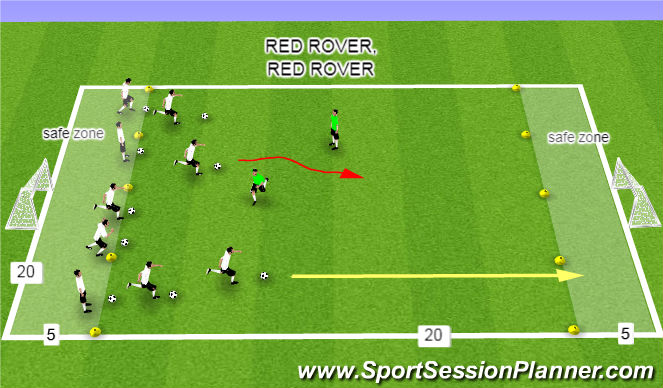 Football/Soccer Session Plan Drill (Colour): RED ROVER, RED ROVER