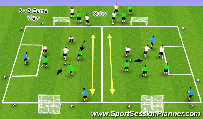 Football/Soccer Session Plan Drill (Colour): Game view 3v3