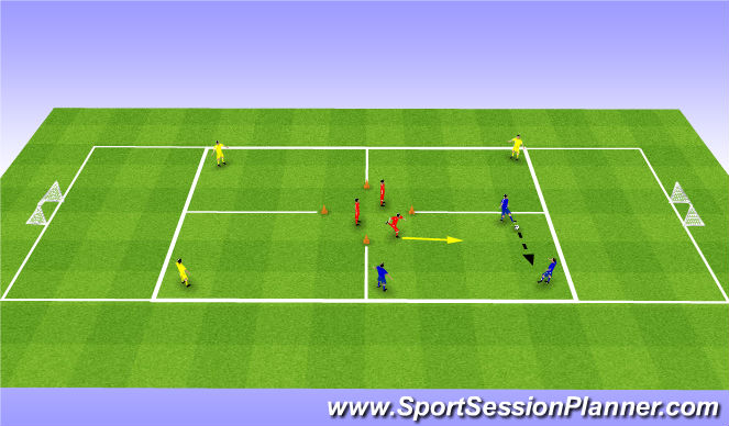 Football/Soccer Session Plan Drill (Colour): Skill Phase