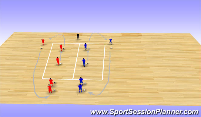 Futsal Session Plan Drill (Colour): Skills Corridor