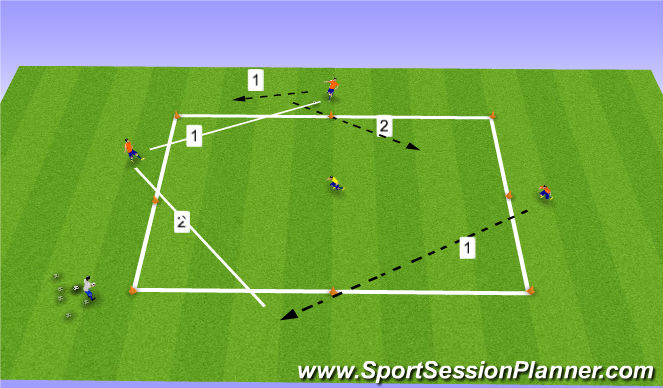 Football/Soccer Session Plan Drill (Colour): 3v1 Possession