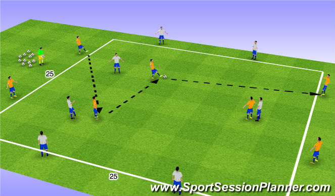 Football/Soccer Session Plan Drill (Colour): Stage 2 Connecting from back to front