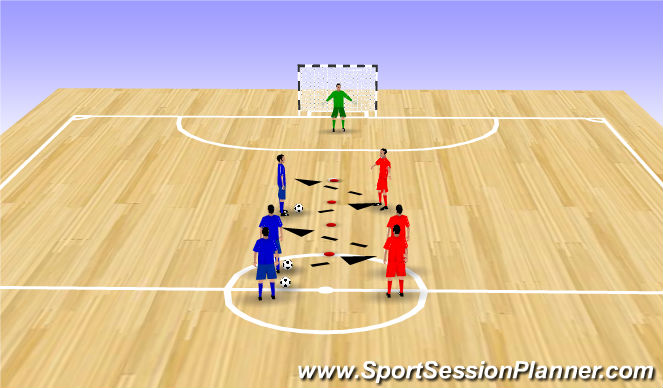 Futsal Session Plan Drill (Colour): Pass to goal