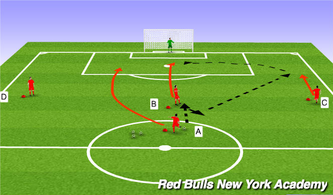 Football/Soccer Session Plan Drill (Colour): Main Theme- Crossing - Lofted
