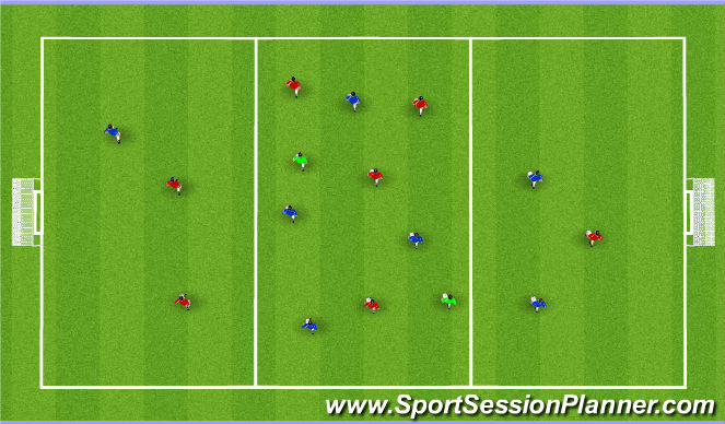 Football/Soccer Session Plan Drill (Colour): Midfield / Forward Rotation - Technical