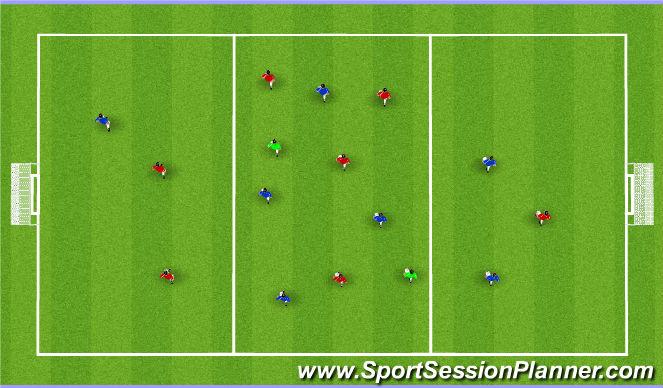 Football/Soccer Session Plan Drill (Colour): Midfield / Forward Rotation - Technical
