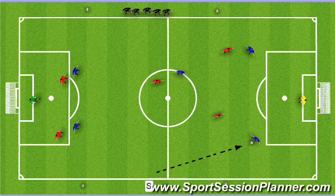 Football/Soccer Session Plan Drill (Colour): Marking Game