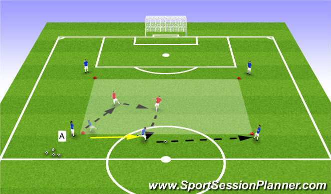 Football/Soccer Session Plan Drill (Colour): Player Rotation - Technical