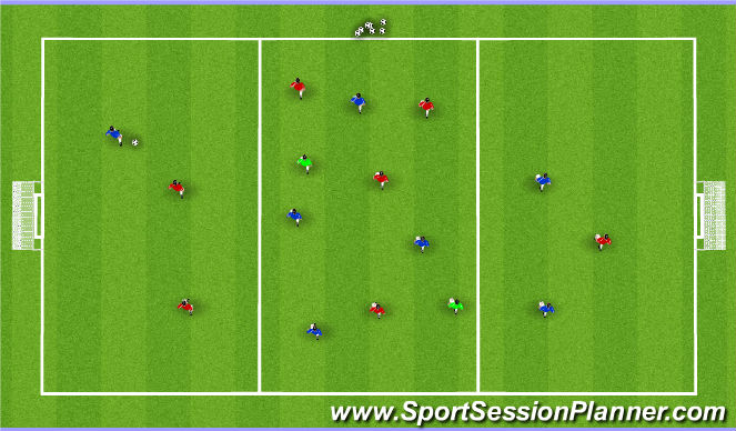 Football/Soccer Session Plan Drill (Colour): Midfield / Forward Rotation - Tactical