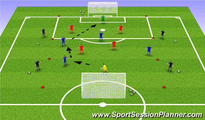 Football/Soccer Session Plan Drill (Colour): 5v5 Shooting/Defending
