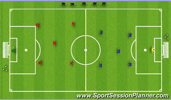 Football/Soccer Session Plan Drill (Colour): Queens Court